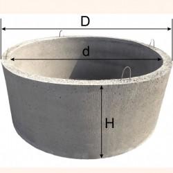 Кольцо стеновое бетонное КС 7.1.5